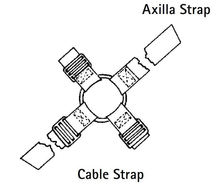 hosmer above elbow northwestern ring harness kit